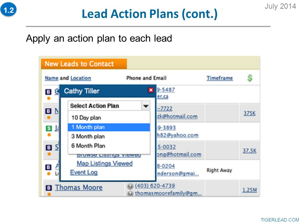 TIGERLEAD.COM Lead Action Plans (cont.) Apply an action plan to each lead 1.2 July 2014