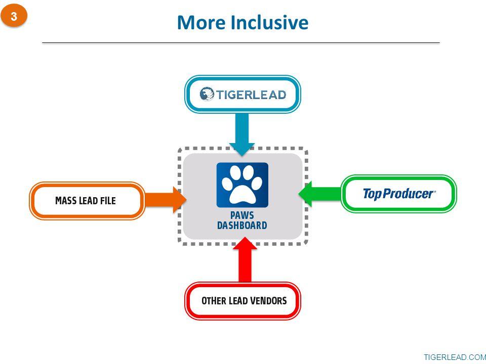 TIGERLEAD.COM More Inclusive 3