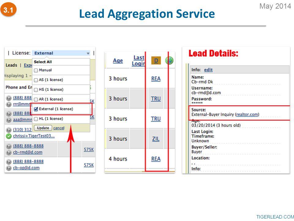 TIGERLEAD.COM Lead Aggregation Service 3.1 May 2014