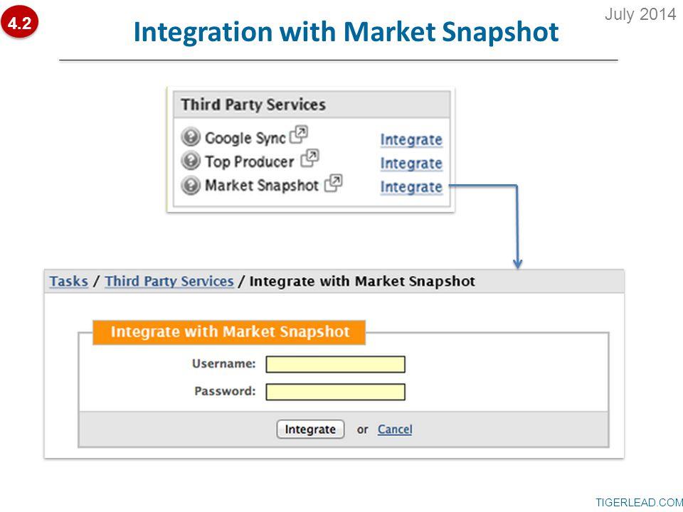 TIGERLEAD.COM Integration with Market Snapshot 4.2 July 2014