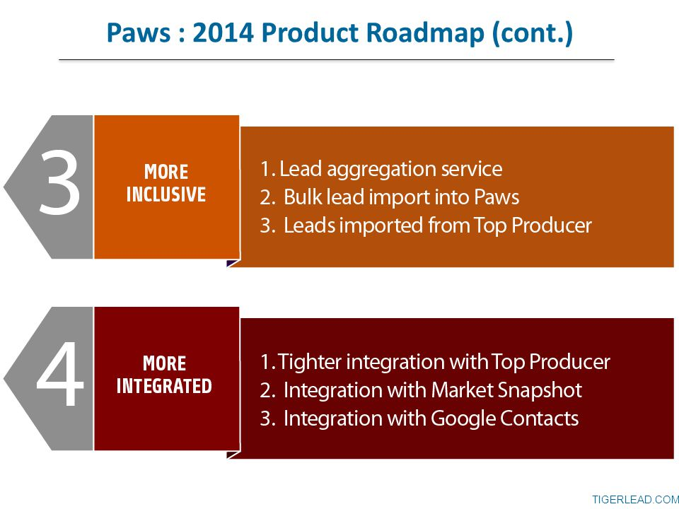 TIGERLEAD.COM Paws : 2014 Product Roadmap (cont.)