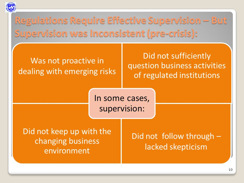 Regulations Require Effective Supervision – But Supervision was Inconsistent (pre-crisis): Was not proactive in dealing with emerging risks Did not sufficiently question business activities of regulated institutions Did not keep up with the changing business environment Did not follow through – lacked skepticism In some cases, supervision: 10