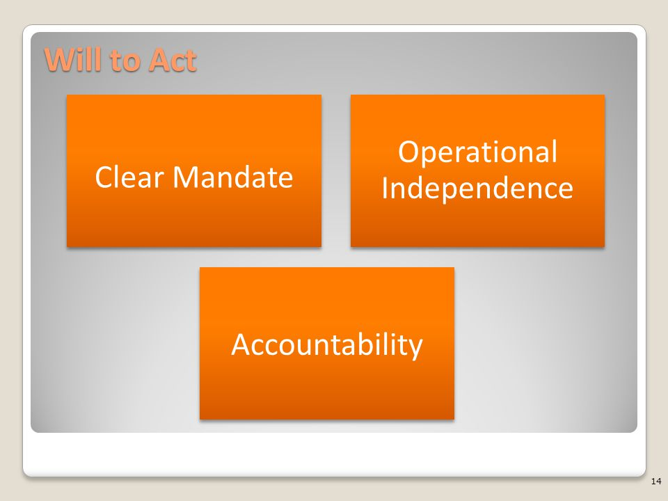 Will to Act Clear Mandate Operational Independence Accountability 14