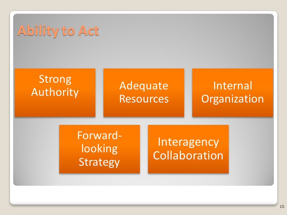Ability to Act 15 Adequate Resources Strong Authority Internal Organization Forward- looking Strategy Interagency Collaboration