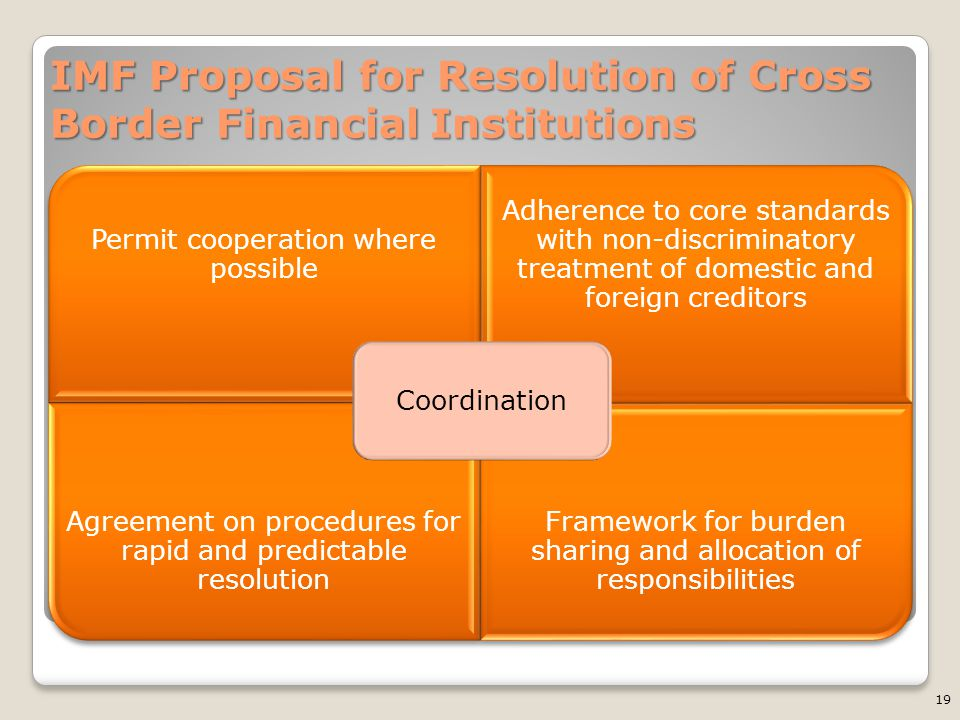 IMF Proposal for Resolution of Cross Border Financial Institutions Permit cooperation where possible Adherence to core standards with non-discriminato