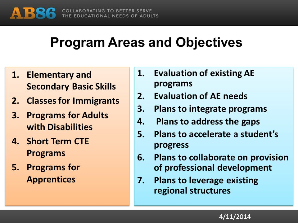 Program Areas and Objectives 1.Elementary and Secondary Basic Skills 2.Classes for Immigrants 3.Programs for Adults with Disabilities 4.Short Term CTE Programs 5.Programs for Apprentices 1.Elementary and Secondary Basic Skills 2.Classes for Immigrants 3.Programs for Adults with Disabilities 4.Short Term CTE Programs 5.Programs for Apprentices 4/11/2014 1.Evaluation of existing AE programs 2.Evaluation of AE needs 3.Plans to integrate programs 4.