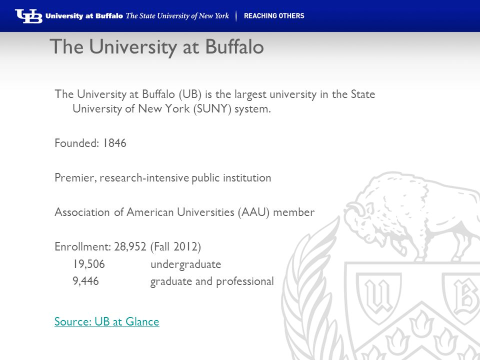HOW WE BROUGHT TABLEAU TO UB HTTP://WWW.BUFFALO.EDU/PROVOST/ADMIN-UNITS/APBE/REPORTS- DOCUMENTS/TABLEAU-ANALYTICS/TABLEAU-RESOURCES.HTML HTTP://WWW.BUFFALO.EDU/PROVOST/ADMIN-UNITS/APBE/REPORTS- DOCUMENTS/TABLEAU-ANALYTICS/TABLEAU-RESOURCES.HTML