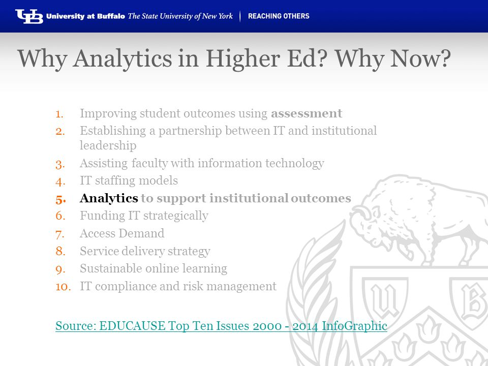 Why Analytics in Higher Ed.Why Now. Too much operational data, too little strategic analytics.