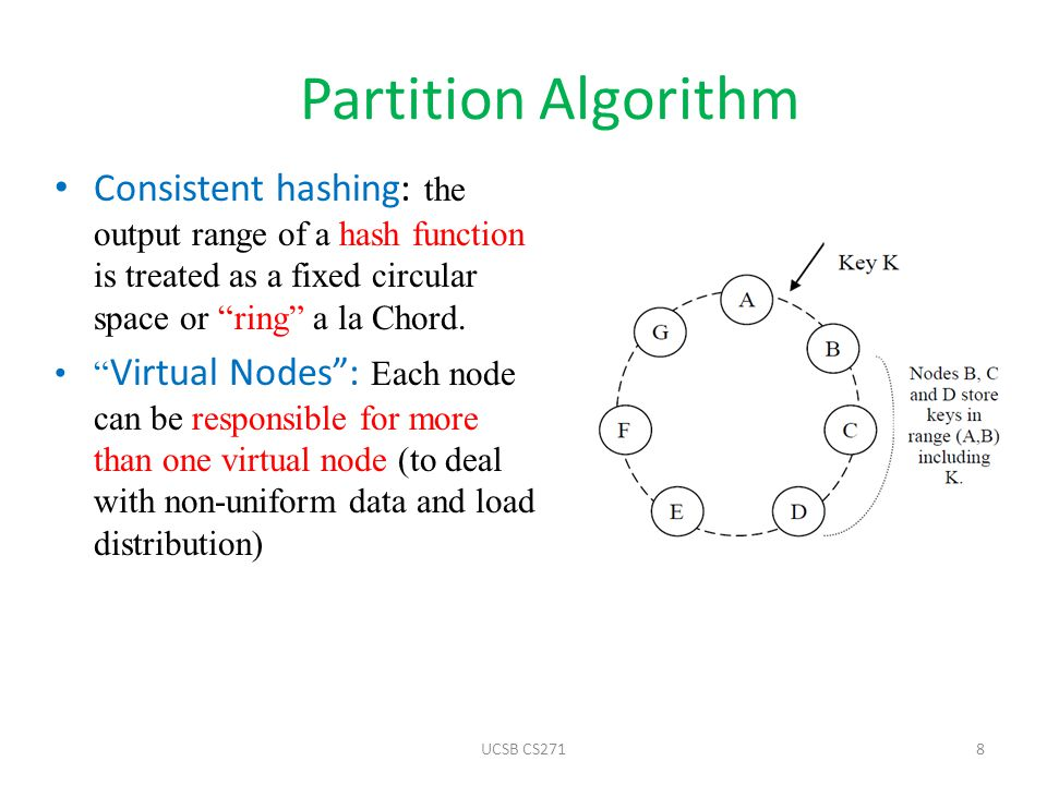 Sloppy Quorum R and W is the minimum number of nodes that must participate in a successful read/write operation.