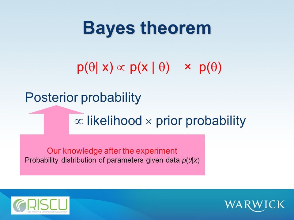 Bayes theorem Posterior probability  likelihood  prior probability p(  | x)  p(x |  ) × p(  ) Our knowledge after the experiment Probability dis