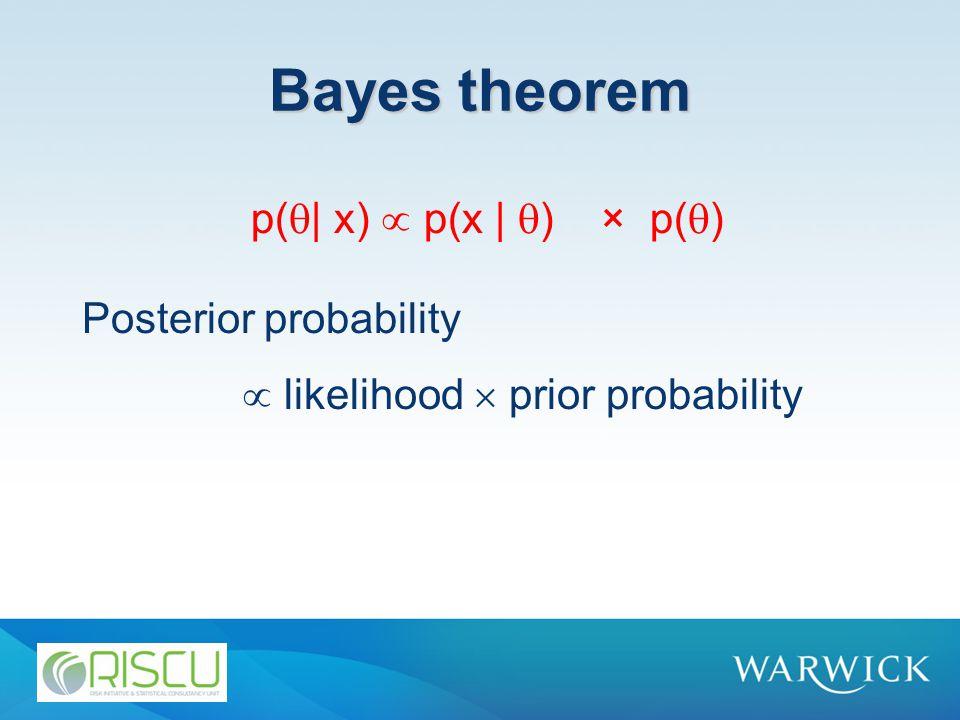 BUGS Software Bayesian inference Using Gibbs Sampling –Lunn, D.J., Thomas, A., Best, N., and Spiegelhalter, D.