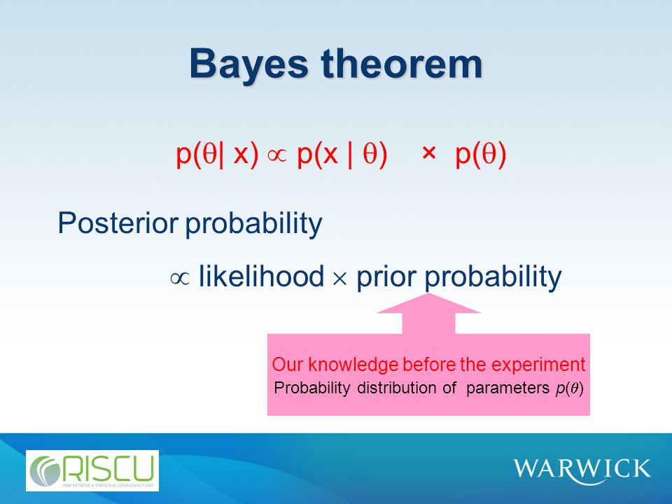 Bayes theorem Posterior probability  likelihood  prior probability p(  | x)  p(x |  ) × p(  ) Our knowledge before the experiment Probability distribution of parameters p(  )