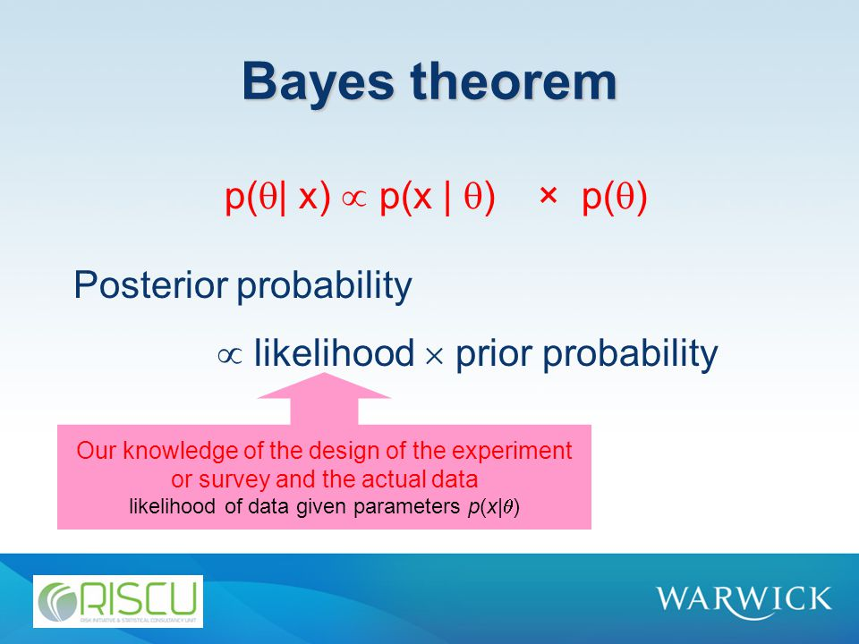 Bayes theorem Posterior probability  likelihood  prior probability p(  | x)  p(x |  ) × p(  ) Our knowledge of the design of the experiment or survey and the actual data likelihood of data given parameters p(x|  )