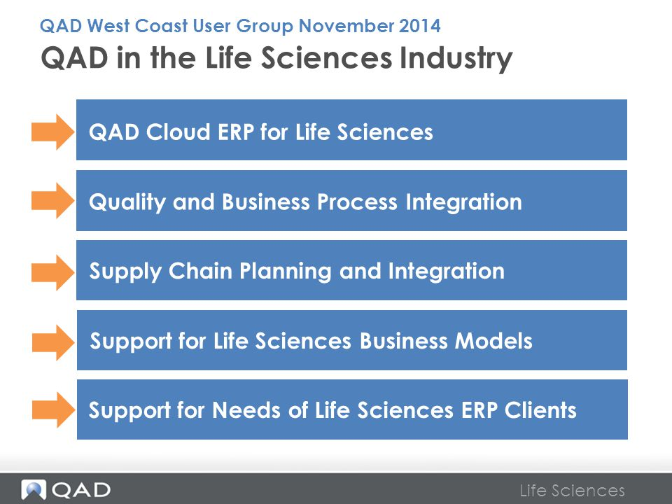 Life Sciences QAD in the Life Sciences Industry QAD Cloud ERP for Life Sciences Quality and Business Process Integration Supply Chain Planning and Int