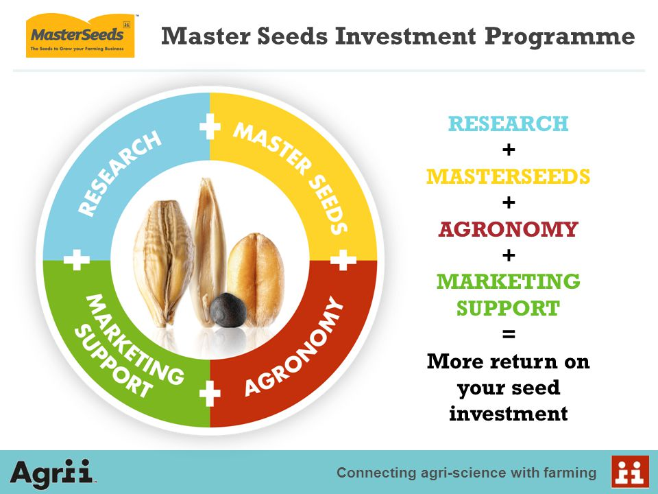 Connecting agri-science with farming Master Seeds Investment Programme RESEARCH + MASTERSEEDS + AGRONOMY + MARKETING SUPPORT = More return on your see