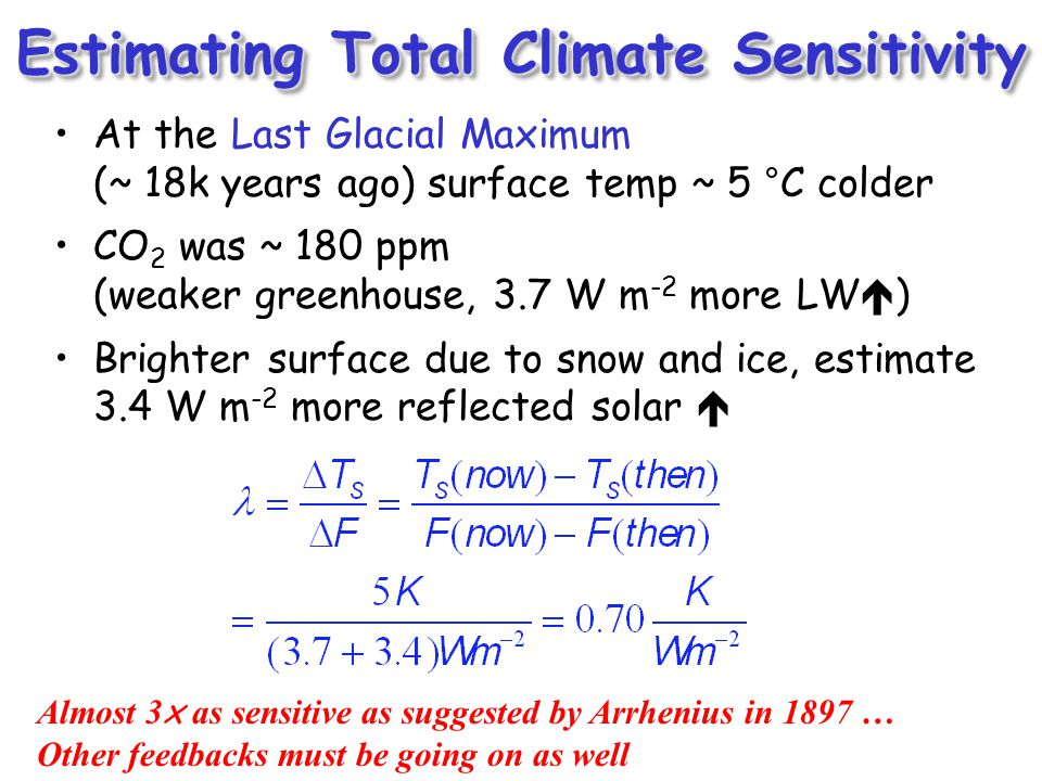 Estimating Total Climate Sensitivity At the Last Glacial Maximum (~ 18k years ago) surface temp ~ 5 °C colder CO 2 was ~ 180 ppm (weaker greenhouse, 3