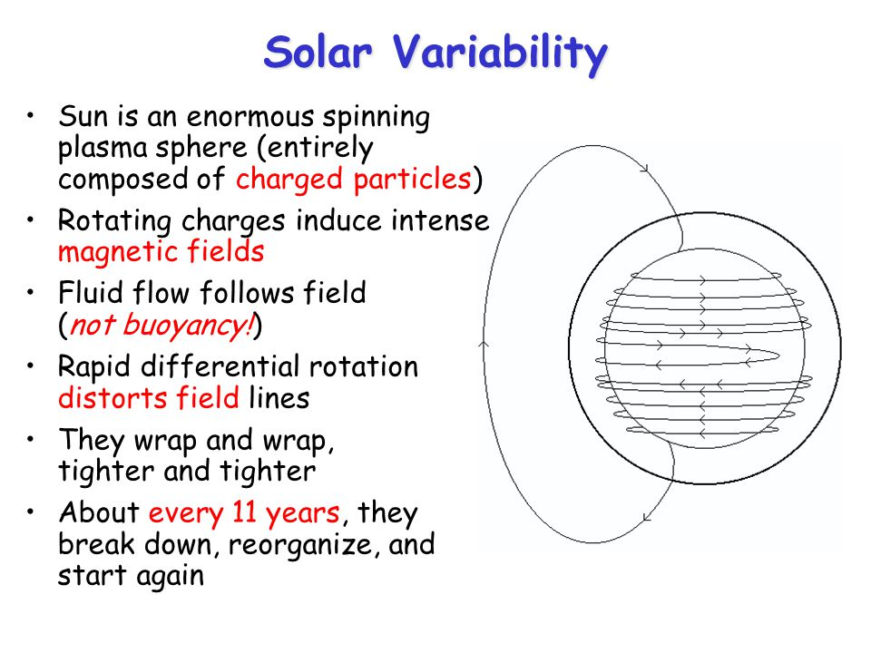 Solar Variability Sun is an enormous spinning plasma sphere (entirely composed of charged particles) Rotating charges induce intense magnetic fields F