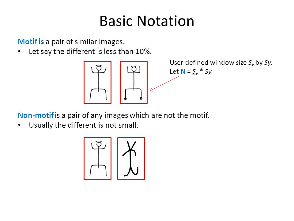 Basic Notation Motif is a pair of similar images. Let say the different is less than 10%.