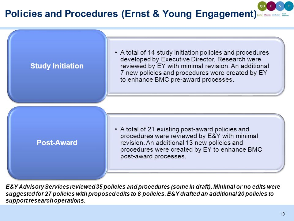13 Policies and Procedures (Ernst & Young Engagement) A total of 14 study initiation policies and procedures developed by Executive Director, Research