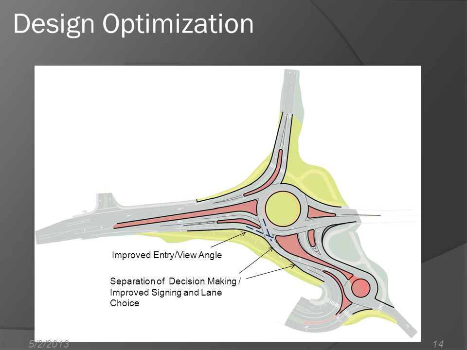 Improved Entry/View Angle Separation of Decision Making / Improved Signing and Lane Choice Design Optimization 145/2/2013