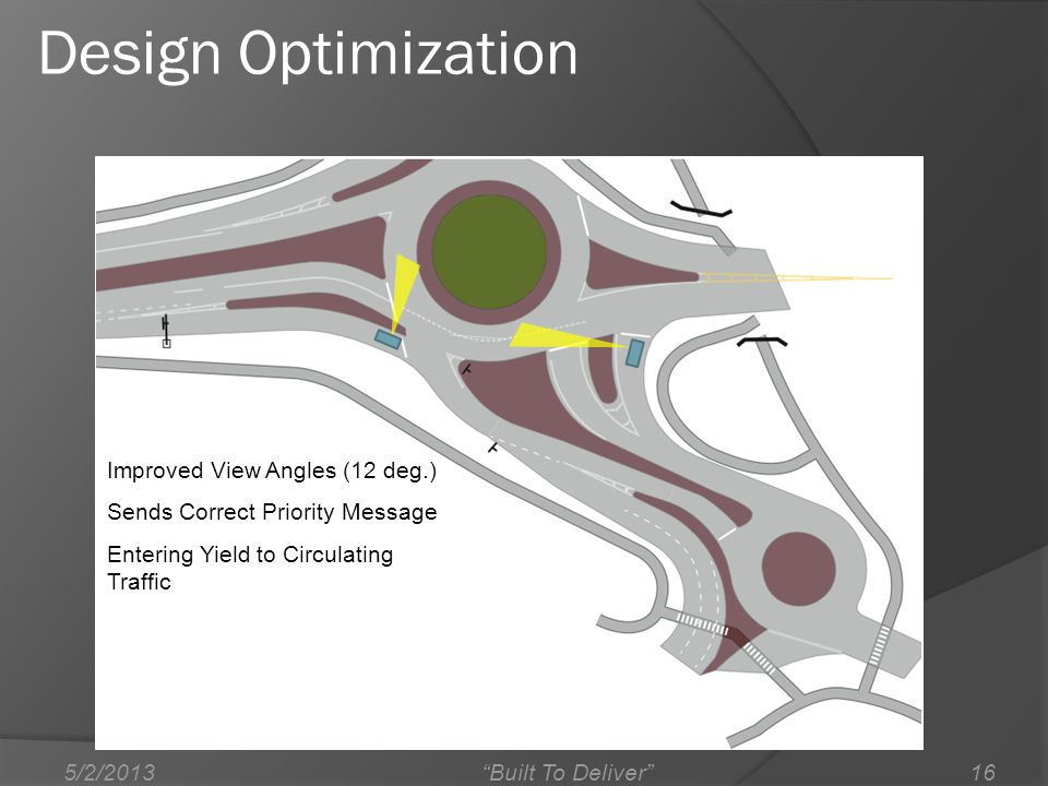 Improved View Angles (12 deg.) Sends Correct Priority Message Entering Yield to Circulating Traffic Design Optimization 165/2/2013 Built To Deliver