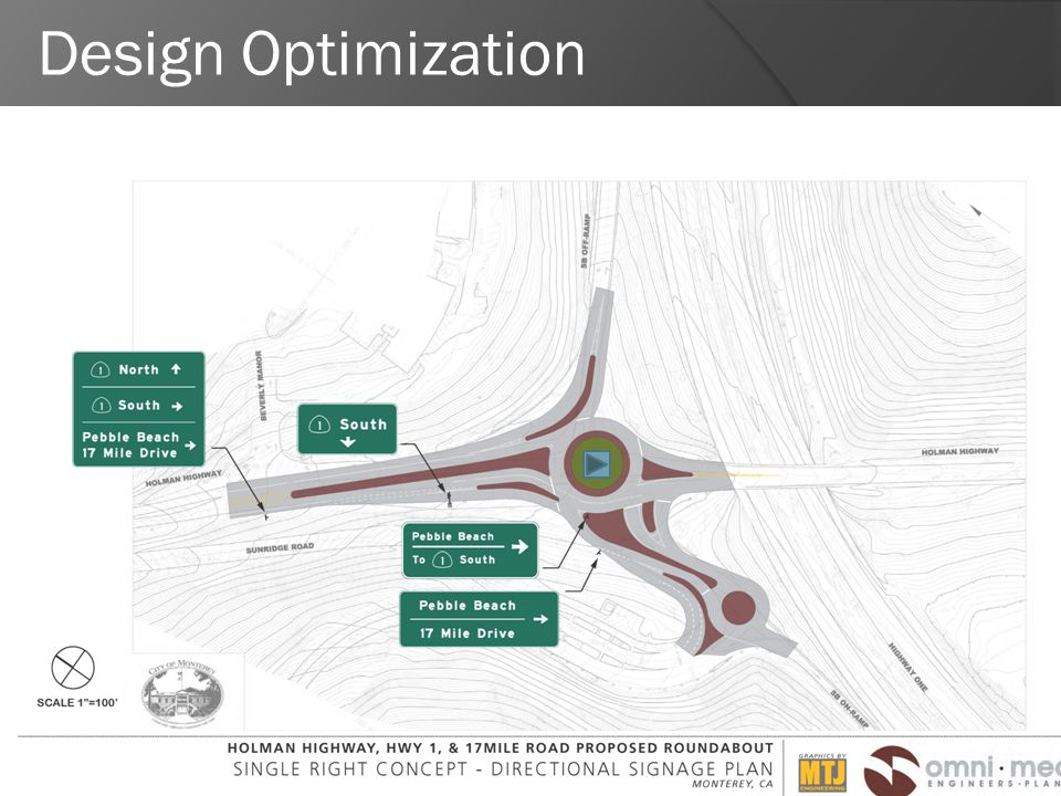 Design Optimization 175/2/2013 Built To Deliver