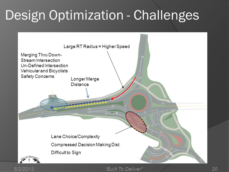 Design Optimization - Challenges Merging Thru Down- Stream Intersection Un-Defined Intersection Vehicular and Bicyclists Safety Concerns Large RT Radius = Higher Speed 205/2/2013 Longer Merge Distance Lane Choice/Complexity Compressed Decision Making Dist.