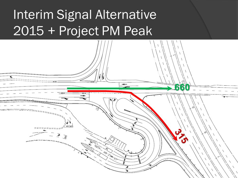 Interim Signal Alternative 2015 + Project PM Peak 660 315