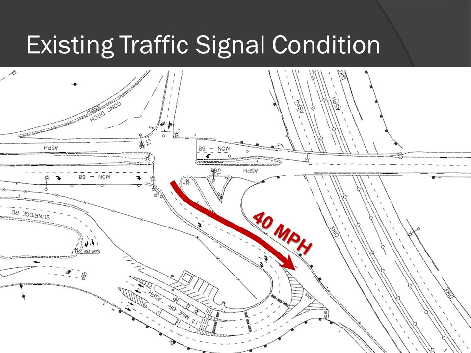 What About Converting the Existing Intersections?