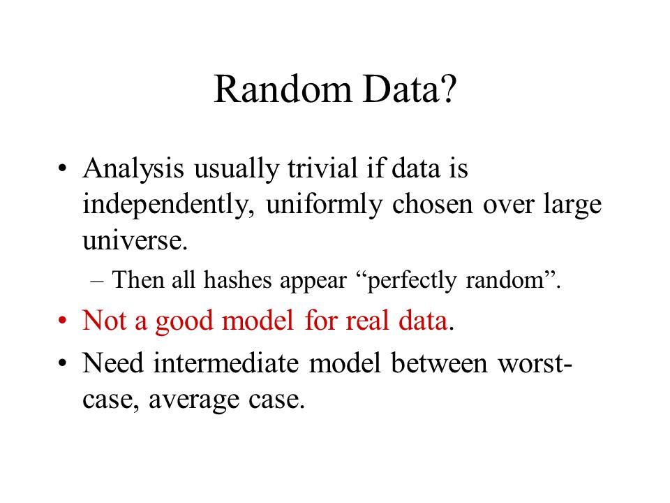 Random Data.