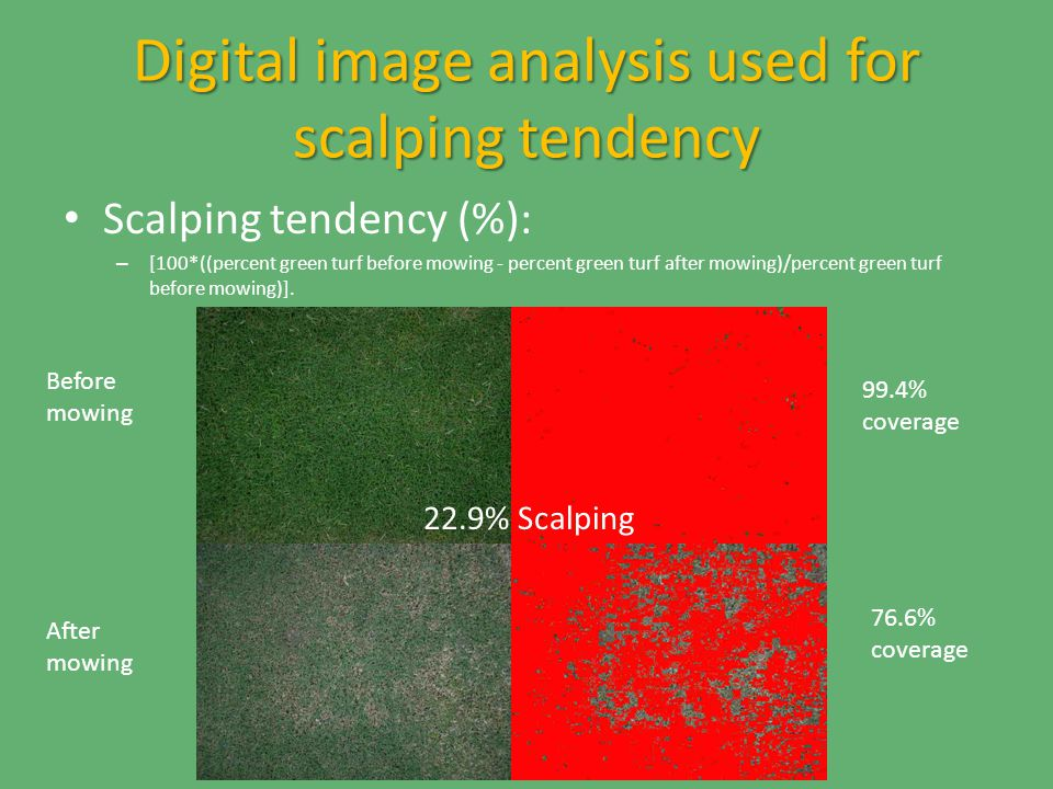 Digital image analysis used for scalping tendency Scalping tendency (%): – [100*((percent green turf before mowing - percent green turf after mowing)/percent green turf before mowing)].