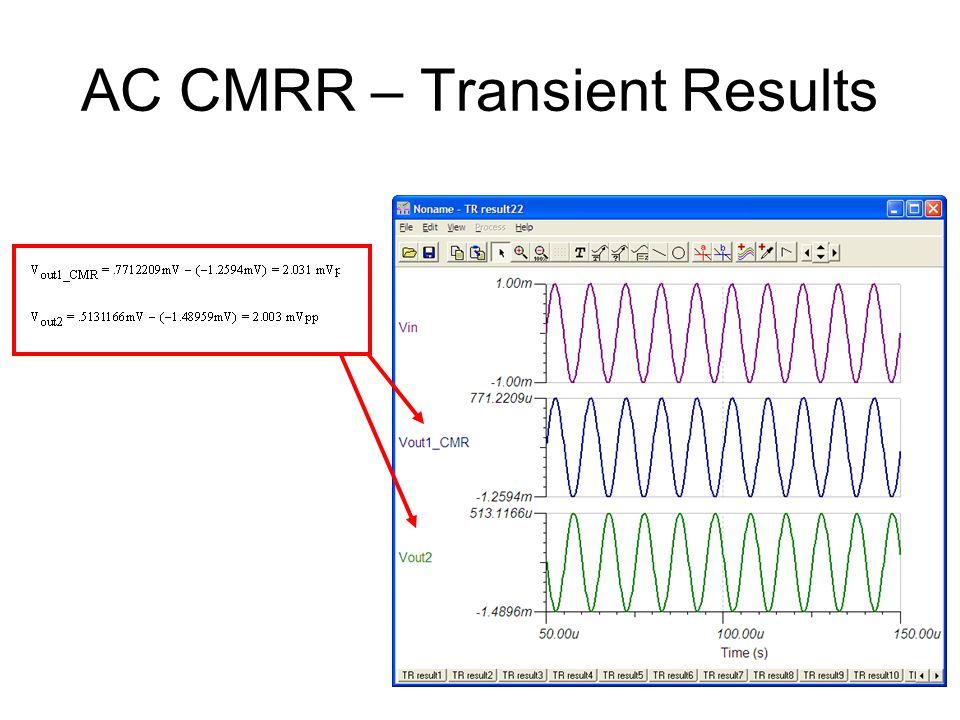 AC CMRR – Transient Results