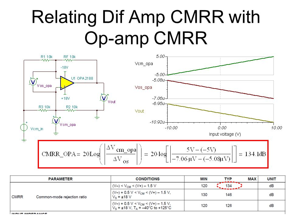 Relating Dif Amp CMRR with Op-amp CMRR