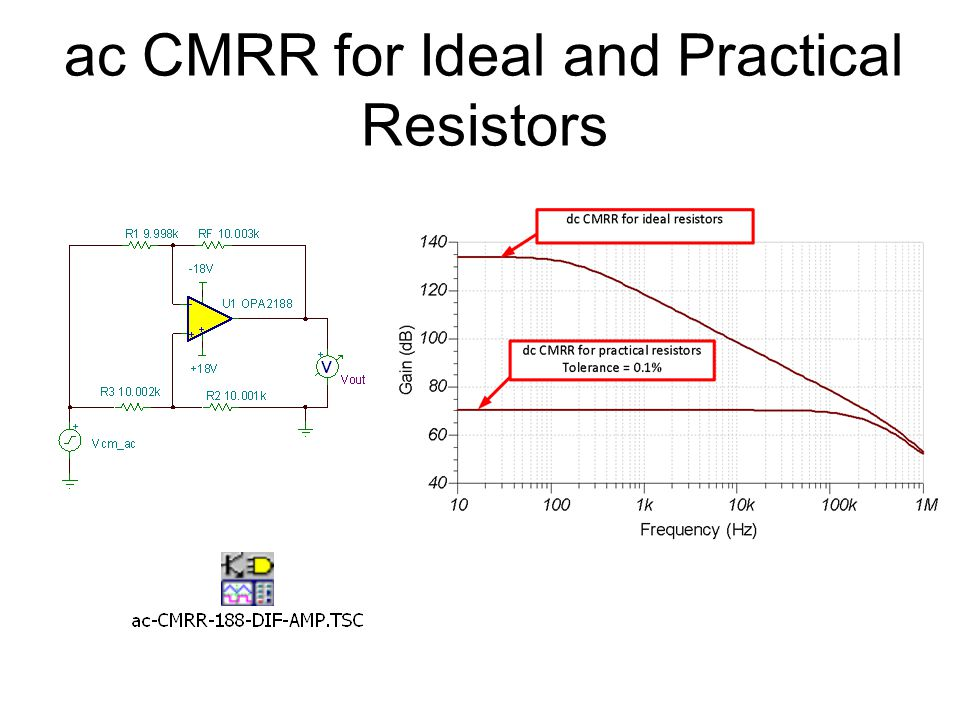 ac CMRR for Ideal and Practical Resistors