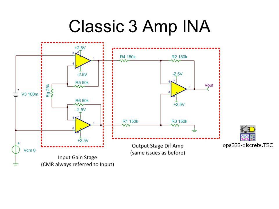 Classic 3 Amp INA
