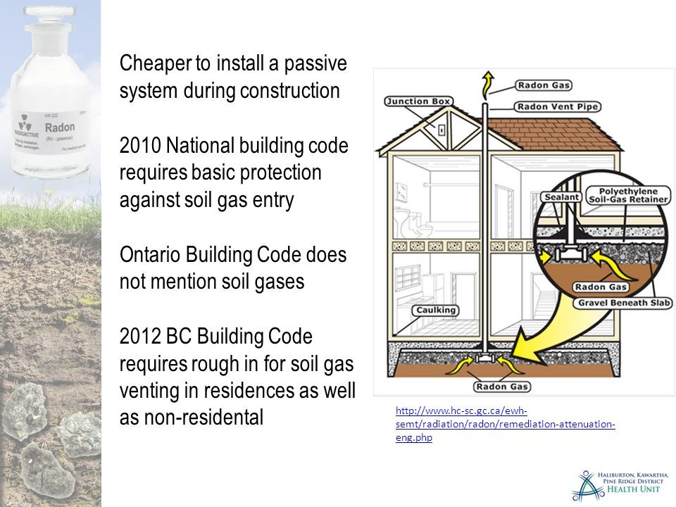 Cheaper to install a passive system during construction 2010 National building code requires basic protection against soil gas entry Ontario Building Code does not mention soil gases 2012 BC Building Code requires rough in for soil gas venting in residences as well as non-residental http://www.hc-sc.gc.ca/ewh- semt/radiation/radon/remediation-attenuation- eng.php
