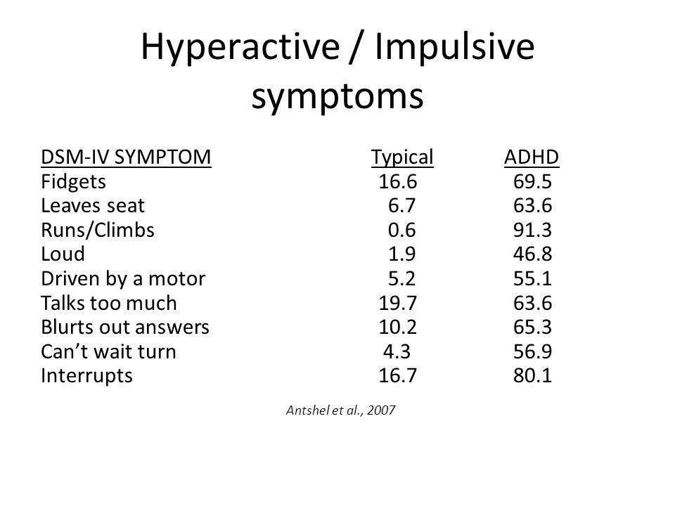 Hyperactive / Impulsive symptoms DSM-IV SYMPTOM Typical ADHD Fidgets 16.669.5 Leaves seat 6.763.6 Runs/Climbs 0.691.3 Loud 1.946.8 Driven by a motor 5