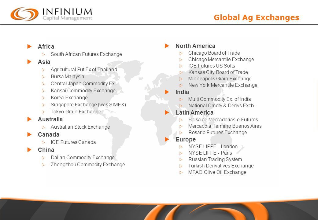 Global Ag Exchanges  Africa  South African Futures Exchange  Asia  Agricultural Fut Ex of Thailand  Bursa Malaysia  Central Japan Commodity Ex.