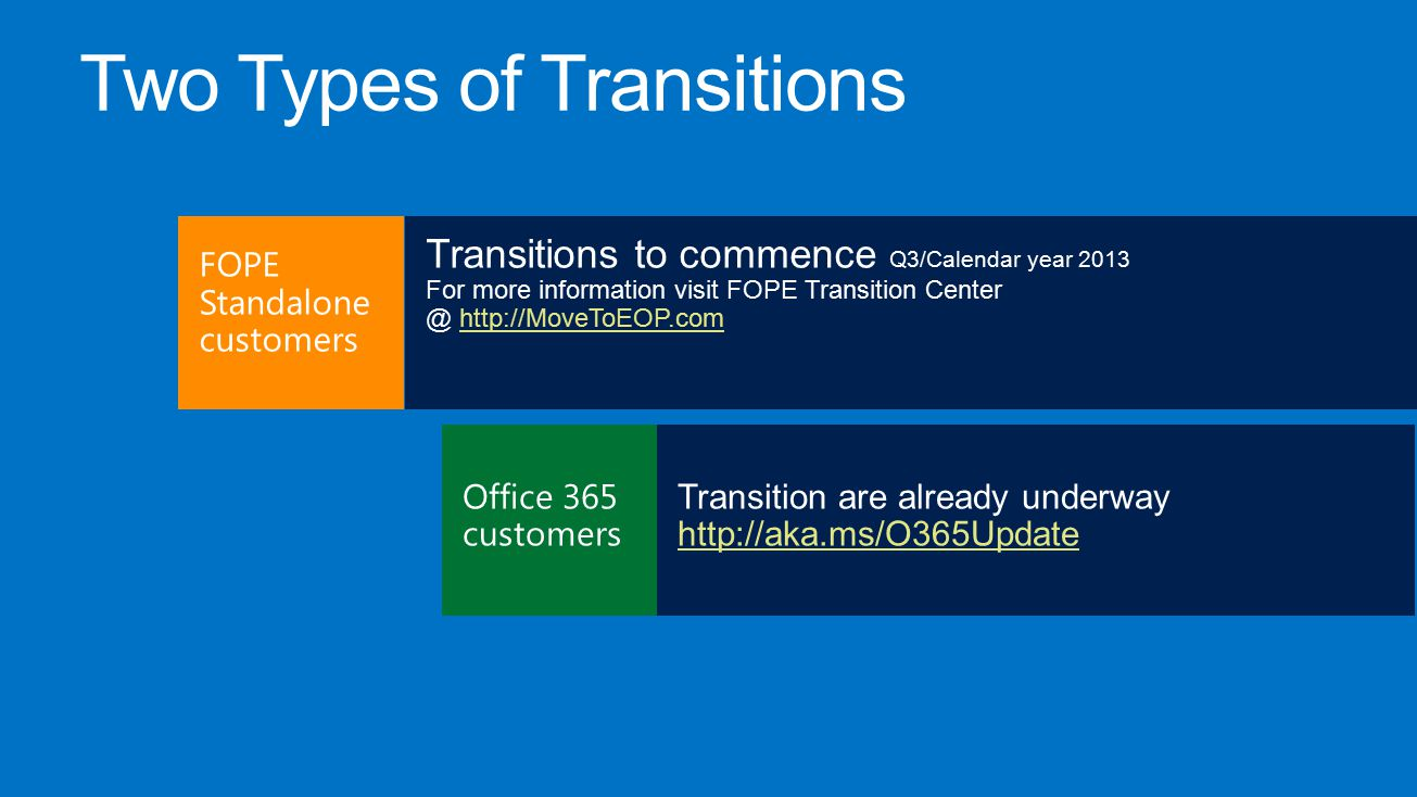 Two Types of Transitions FOPE standalone customers