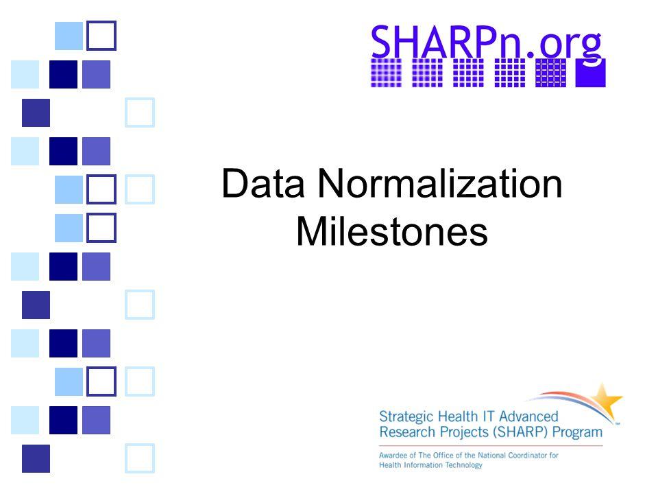 Data Normalization Milestones