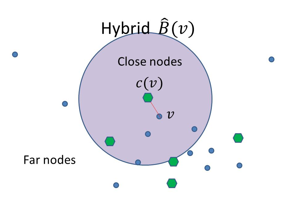 Close nodes Far nodes