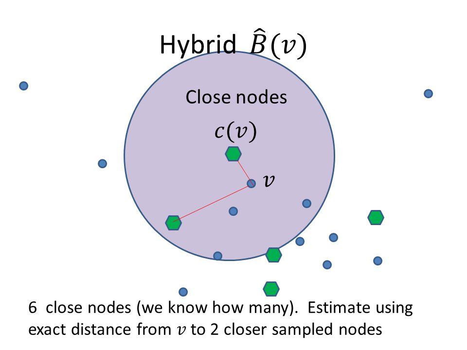 Close nodes