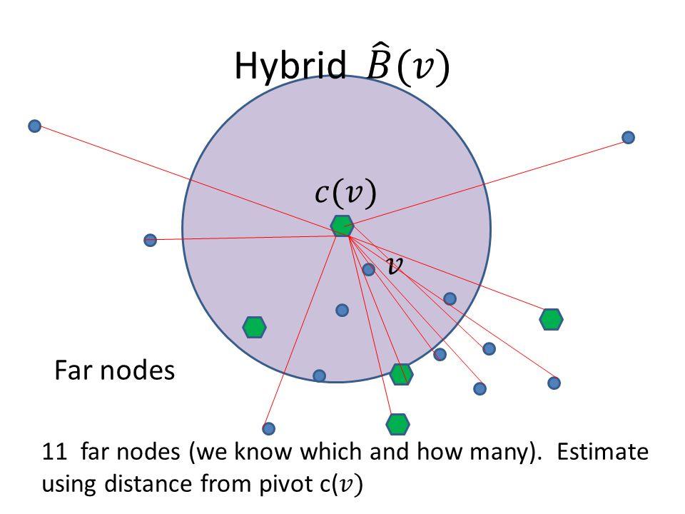 Far nodes