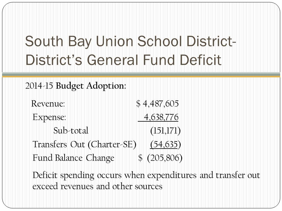 South Bay Union School District- District's General Fund Deficit 2014-15 Budget Adoption: Revenue: $ 4,487,605 Expense: 4,638,776 Sub-total (151,171) Transfers Out (Charter-SE) (54,635) Fund Balance Change$ (205,806) Deficit spending occurs when expenditures and transfer out exceed revenues and other sources