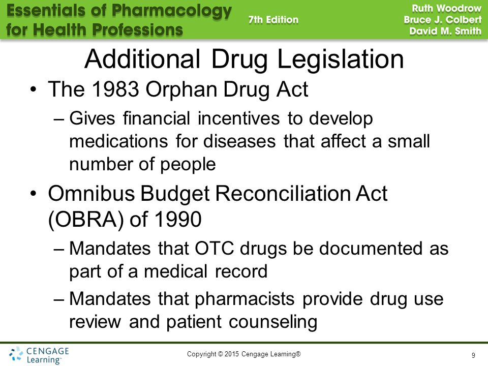 Copyright © 2015 Cengage Learning® Additional Drug Legislation The 1983 Orphan Drug Act –Gives financial incentives to develop medications for disease