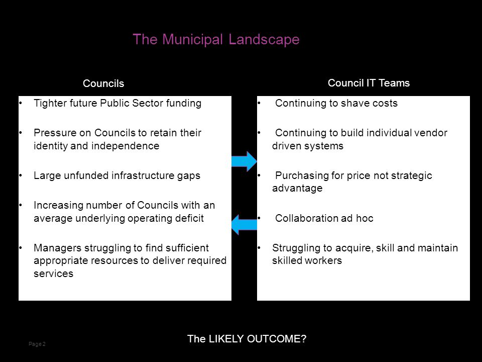 The Municipal Landscape Page 2 Continuing to shave costs Continuing to build individual vendor driven systems Purchasing for price not strategic advantage Collaboration ad hoc Struggling to acquire, skill and maintain skilled workers Council IT Teams Tighter future Public Sector funding Pressure on Councils to retain their identity and independence Large unfunded infrastructure gaps Increasing number of Councils with an average underlying operating deficit Managers struggling to find sufficient appropriate resources to deliver required services Councils The LIKELY OUTCOME