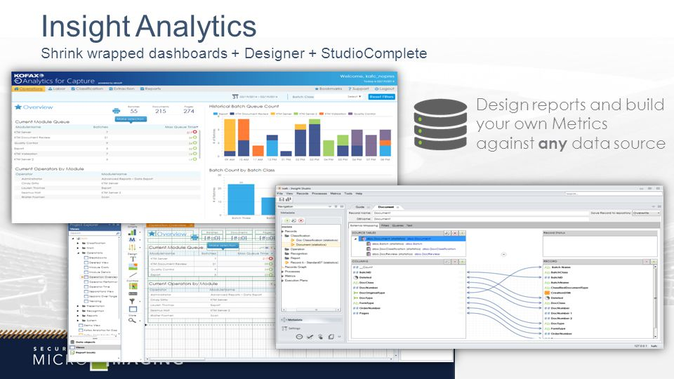 Insight Analytics Shrink wrapped dashboards + Designer + StudioComplete Design reports and build your own Metrics against any data source