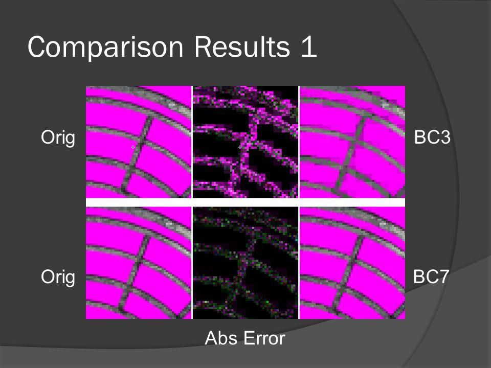 Comparison Results 1 OrigBC3 OrigBC7 Abs Error