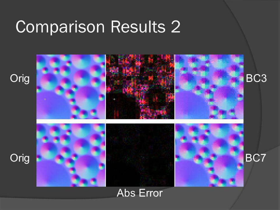 Comparison Results 2 OrigBC3 OrigBC7 Abs Error