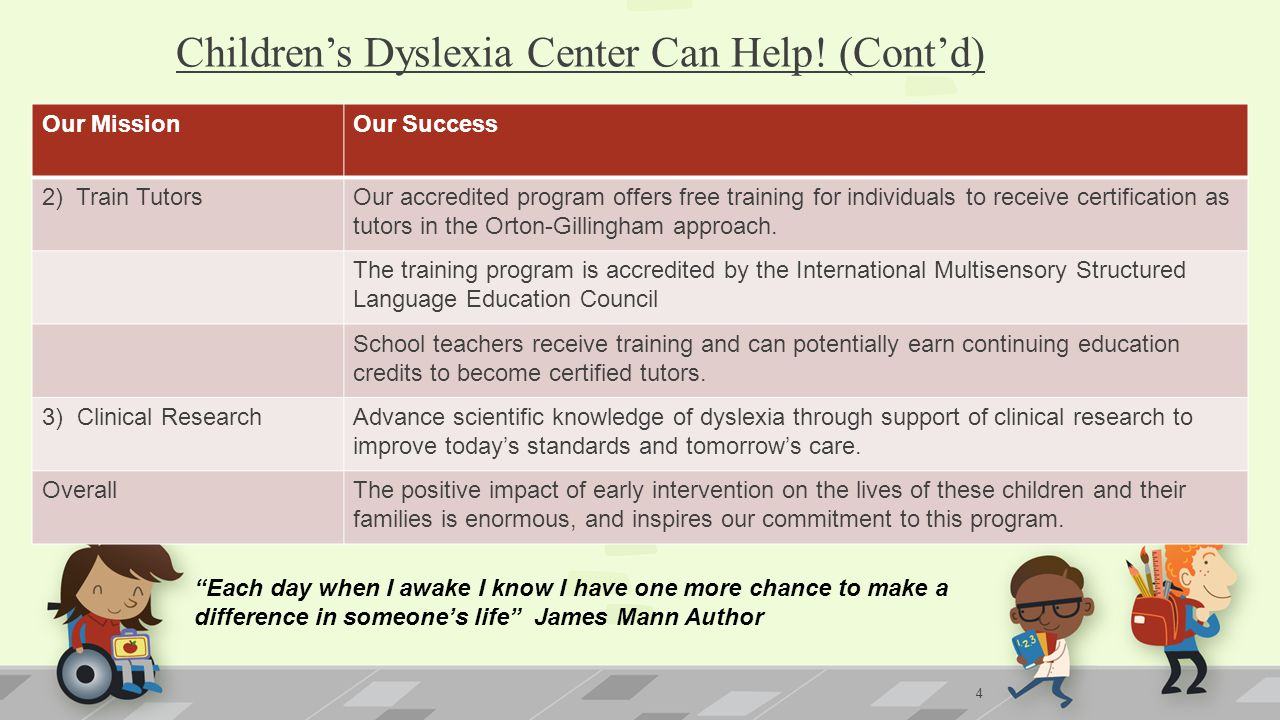 Children's Dyslexia Center Can Help.